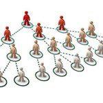 Como Funciona el Multinivel o Network Marketing